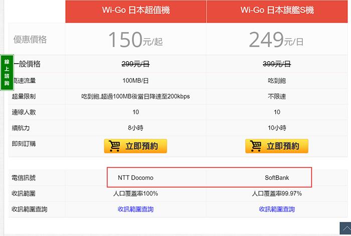[自助旅行]Wi-Go日本上網吃到飽 4G旗艦機上網分享器