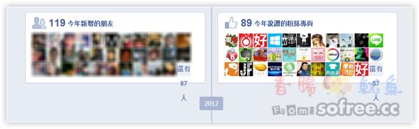 回顧2012年,你在Facebook上發生的20個重大時刻!