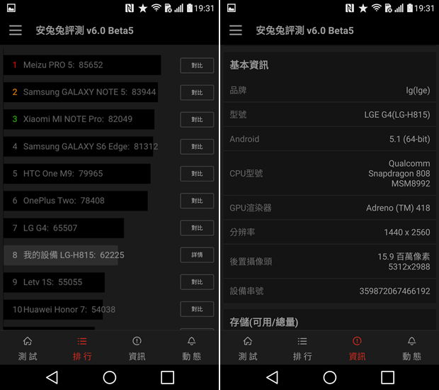 [開箱]LG G4 琉金白 微曲面2K螢幕、超強三軸光學防手震,夜拍超清晰
