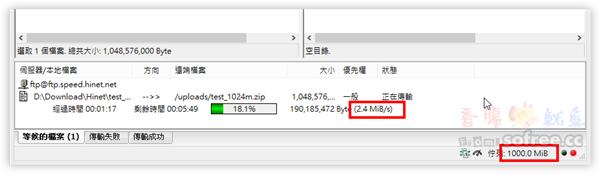 [邀稿]HiNet 光世代100M,每月只要999元,多人使用最划算!