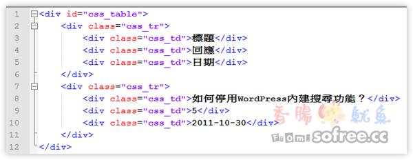 用CSS+DIV畫表格(table)進行網頁排版