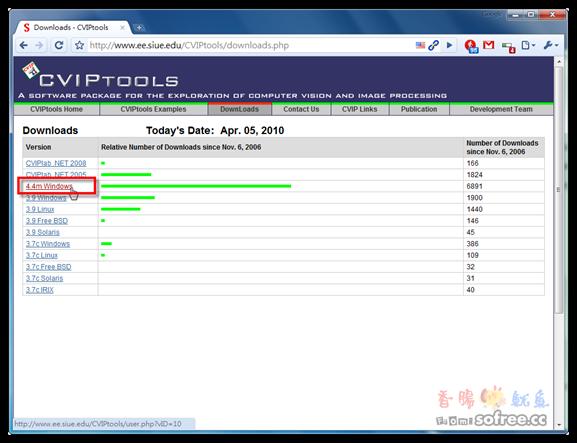 [下載]CVIPtools 免費影像處理軟體