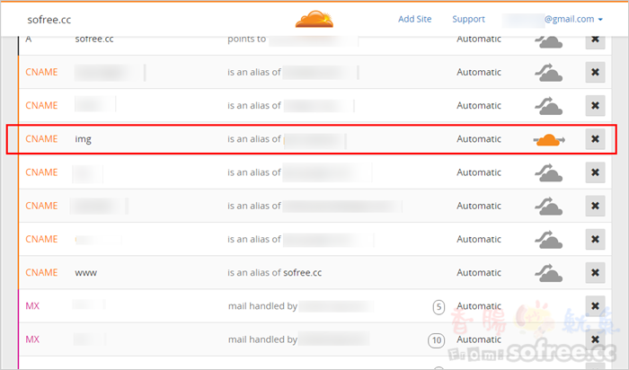Cloudflare 提供台灣機房節點,CDN真正讓網站速度更快!