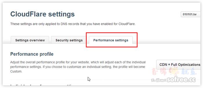 【重要】使用 Cloudflare 注意!你可能已經違反Google AdSense廣告政策,恐遭停權