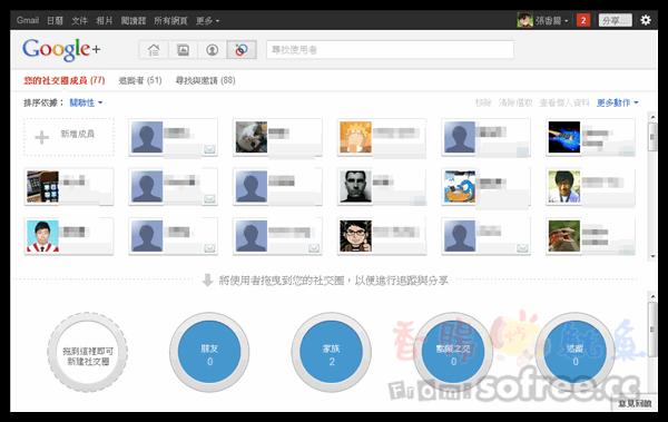Google Plus 社群網路,就是衝著Facebook來!
