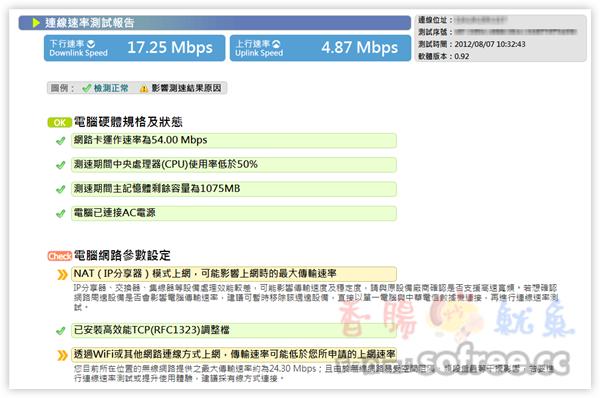HiNet Dr. Speed 免費網路測速軟體 (中華電信提供)