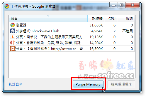 Purge Memory一鍵釋放Google Chrome瀏覽器記憶體