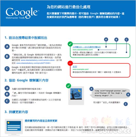 [SEO必看] Google 官方免費《搜尋引擎最佳化初學者指南》電子書