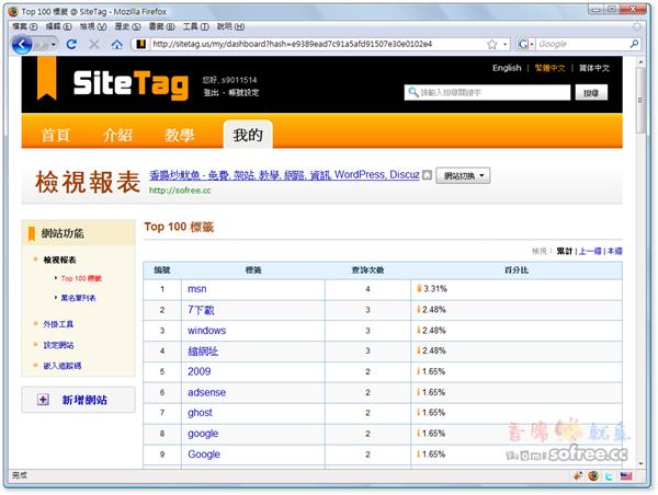 SiteTag 網站熱門關鍵字