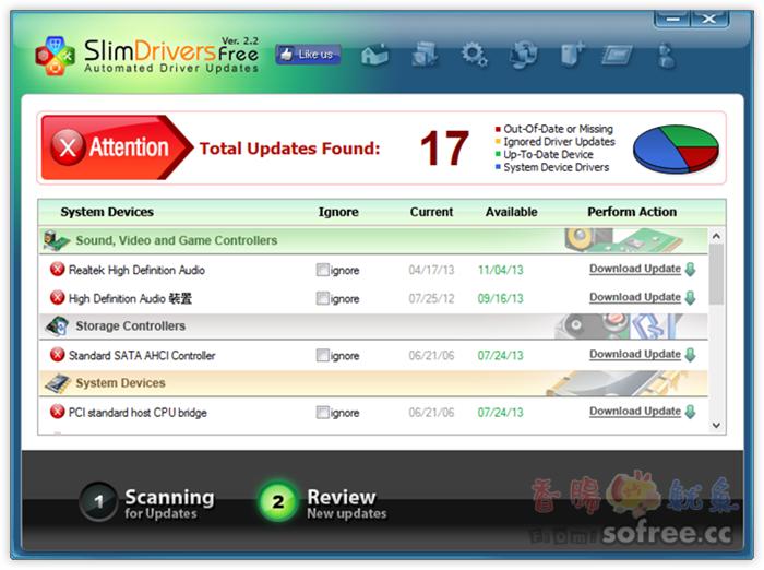 SlimDrivers 驅動程式自動下載、更新及備份還原軟體
