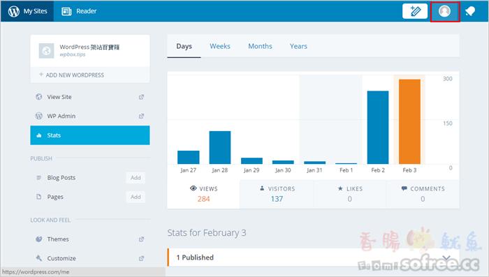 【WordPress百寶箱7】Jetpack之WordPress 輕量級單篇文章網站人氣統計