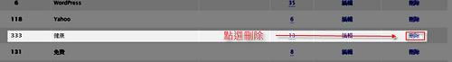 wordpress分類設定-4