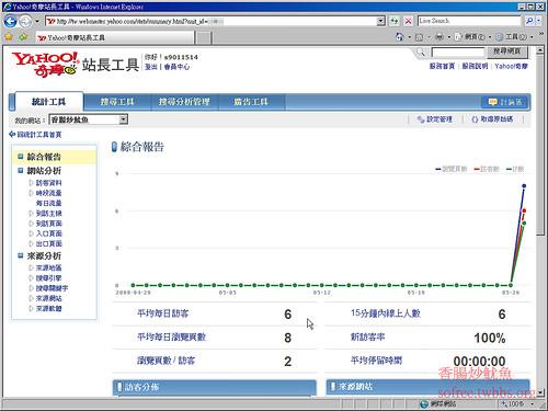 Yahoo站長工具-5