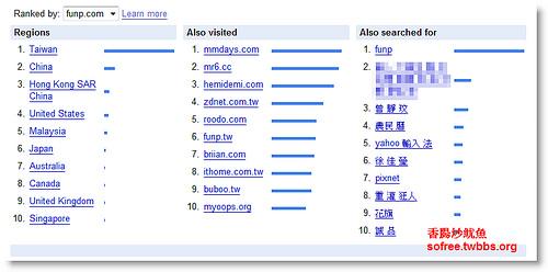 Google Trends-5