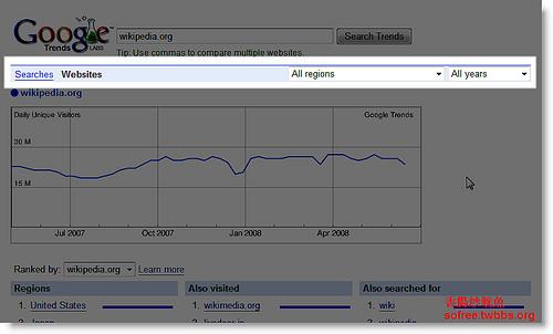Google Trends-9