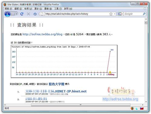 申請中文計數器-7